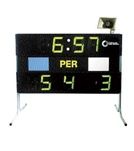 Water Polo Scoreboards